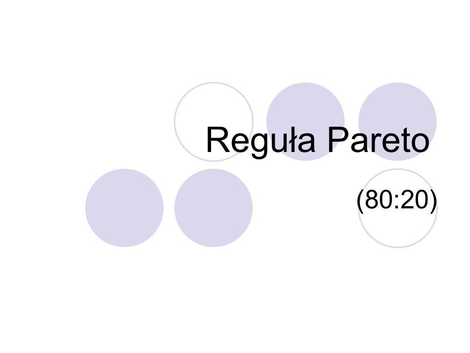 Reguła Pareto (80:20)