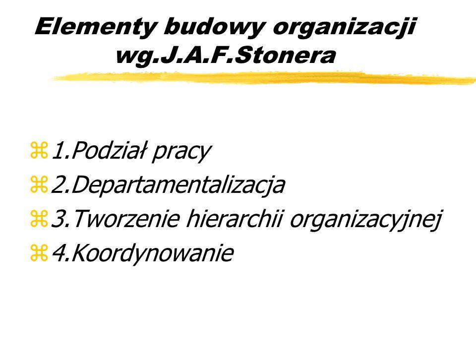 Elementy budowy organizacji wg.J.A.F.Stonera
