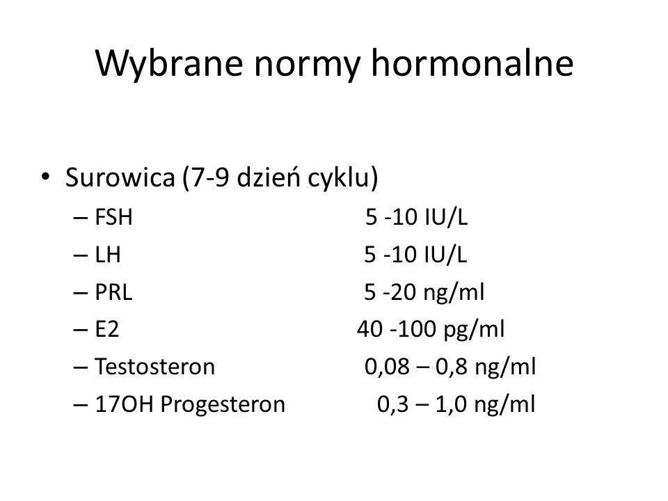 Wybrane normy hormonalne