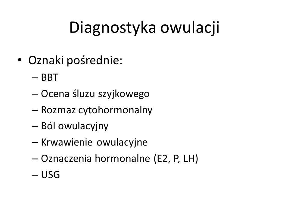 Diagnostyka owulacji Oznaki pośrednie: BBT Ocena śluzu szyjkowego