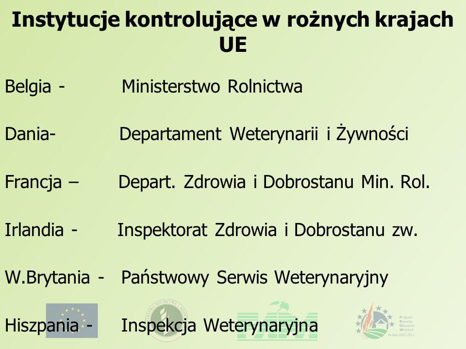 Instytucje kontrolujące w rożnych krajach UE