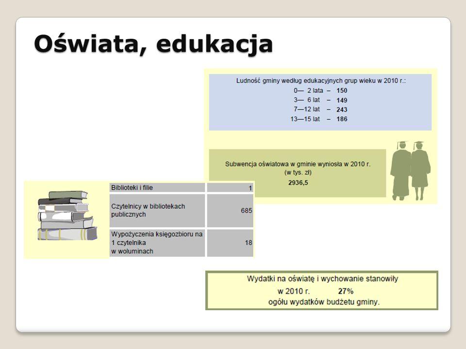 Oświata, edukacja STRATEGIA ROZWOJU SPOŁECZNO - GOSPODARCZEGO GMINY ŁAPANÓW NA LATA 2010 - 2020