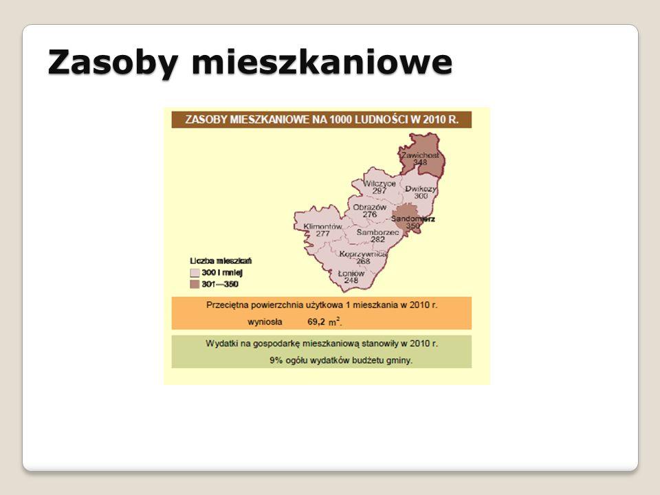 Zasoby mieszkaniowe STRATEGIA ROZWOJU SPOŁECZNO - GOSPODARCZEGO GMINY ŁAPANÓW NA LATA 2010 - 2020