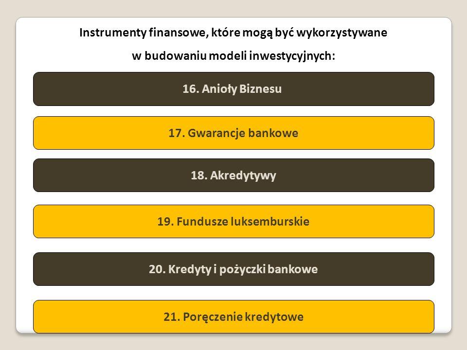 Instrumenty finansowe, które mogą być wykorzystywane
