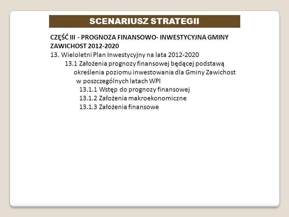 SCENARIUSZ STRATEGII CZĘŚĆ III - PROGNOZA FINANSOWO- INWESTYCYJNA GMINY ZAWICHOST 2012-2020. 13. Wieloletni Plan Inwestycyjny na lata 2012-2020.