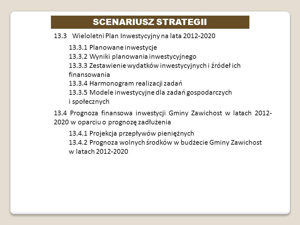 SCENARIUSZ STRATEGII 13.3 Wieloletni Plan Inwestycyjny na lata 2012-2020. 13.3.1 Planowane inwestycje.