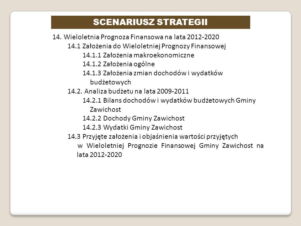 SCENARIUSZ STRATEGII 14. Wieloletnia Prognoza Finansowa na lata 2012-2020. 14.1 Założenia do Wieloletniej Prognozy Finansowej.
