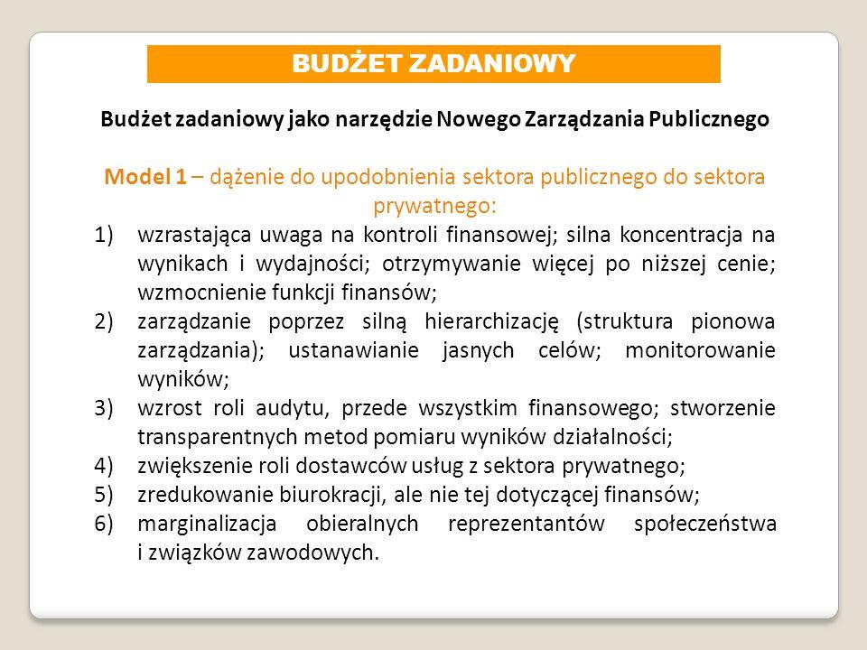 Budżet zadaniowy jako narzędzie Nowego Zarządzania Publicznego