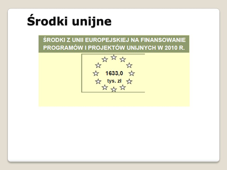 Środki unijne STRATEGIA ROZWOJU SPOŁECZNO - GOSPODARCZEGO GMINY ŁAPANÓW NA LATA 2010 - 2020