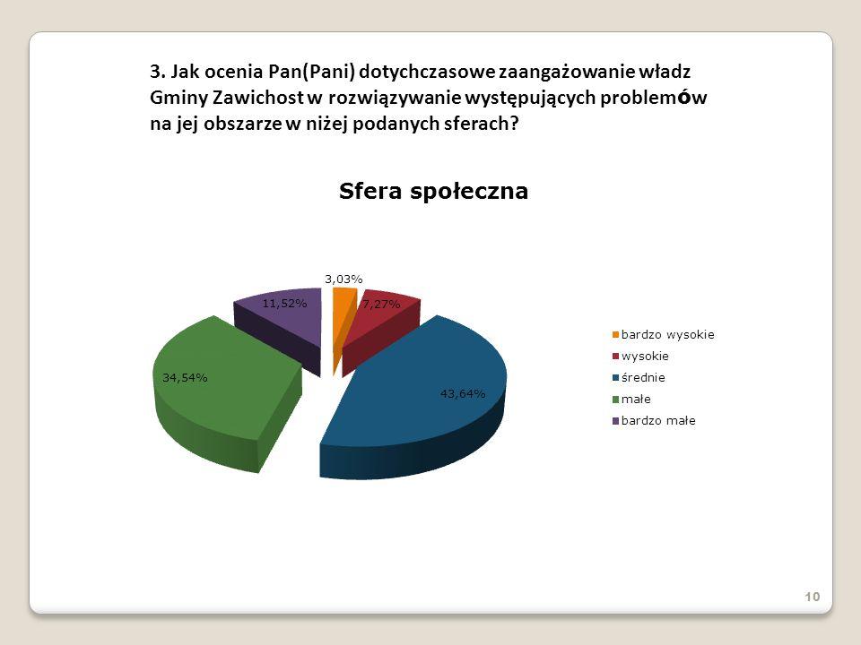 3. Jak ocenia Pan(Pani) dotychczasowe zaangażowanie władz Gminy Zawichost w rozwiązywanie występujących problemów na jej obszarze w niżej podanych sferach