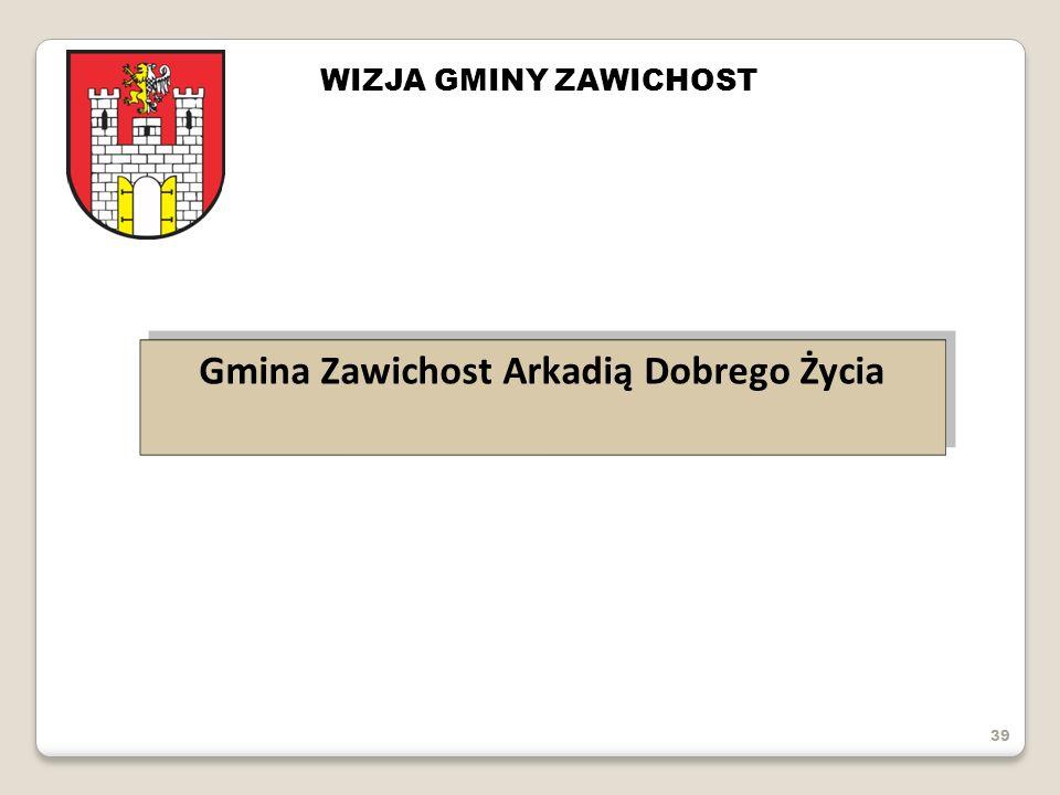 Gmina Zawichost Arkadią Dobrego Życia