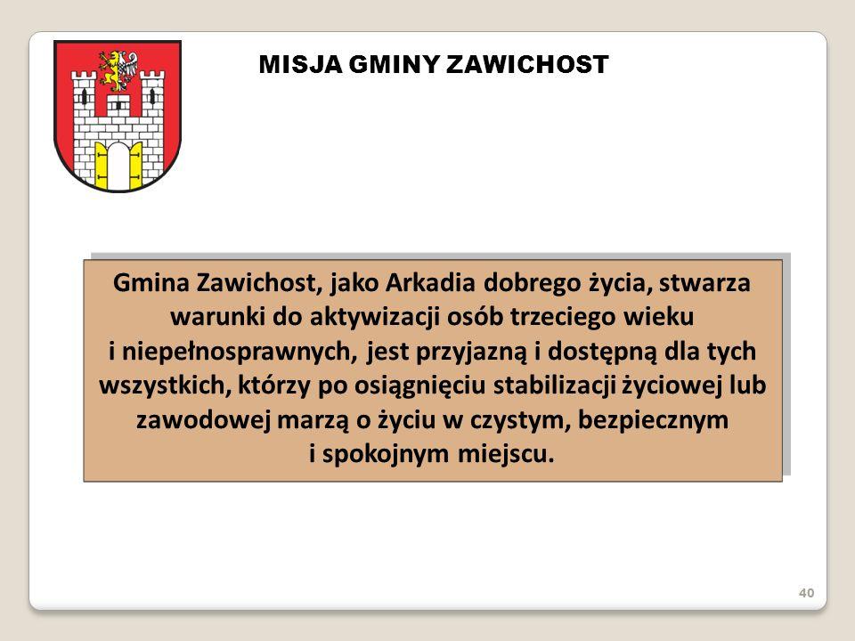 MISJA GMINY ZAWICHOST