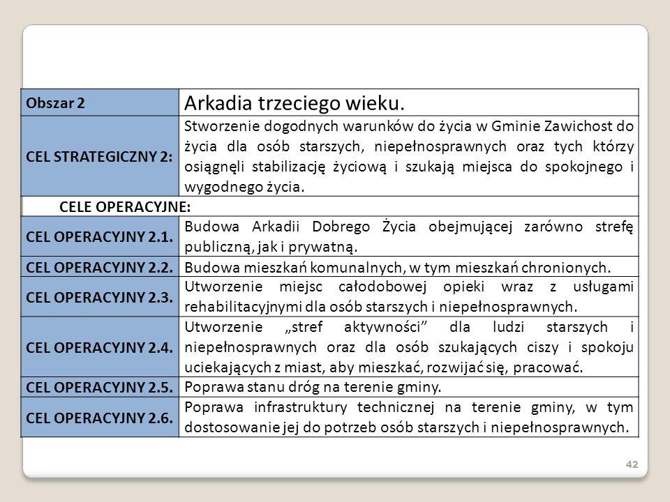 Arkadia trzeciego wieku.