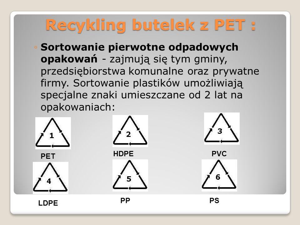 Recykling butelek z PET :