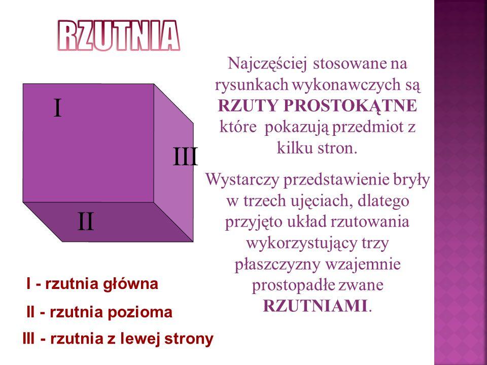 III - rzutnia z lewej strony