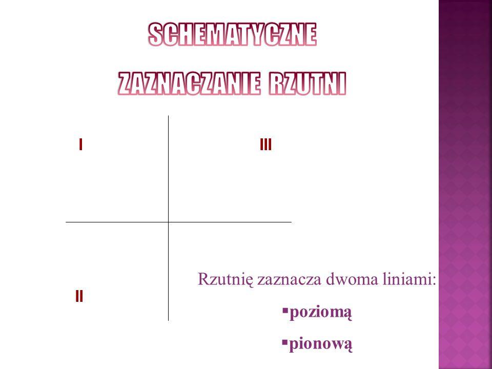 Rzutnię zaznacza dwoma liniami: