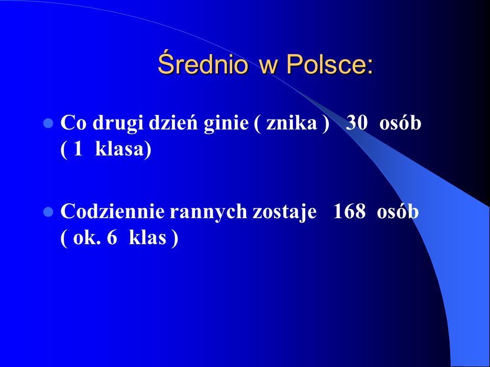 Średnio w Polsce: Co drugi dzień ginie ( znika ) 30 osób ( 1 klasa)