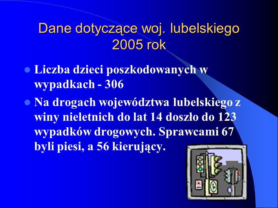 Dane dotyczące woj. lubelskiego 2005 rok