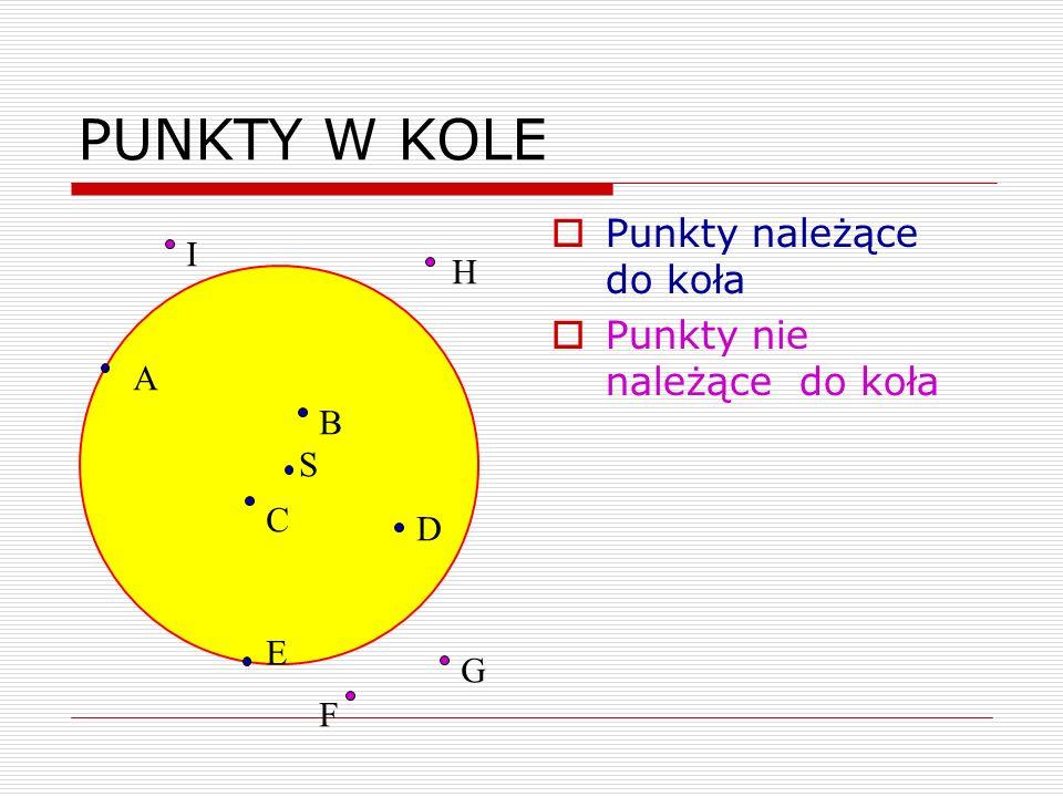 PUNKTY W KOLE Punkty należące do koła Punkty nie należące do koła I H
