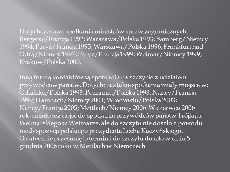 Dotychczasowe spotkania ministrów spraw zagranicznych: Bergerac/Francja 1992; Warszawa/Polska 1993; Bamberg/Niemcy 1994; Paryż/Francja 1995; Warszawa/Polska 1996; Frankfurt nad Odrą/Niemcy 1997; Paryż/Francja 1999; Weimar/Niemcy 1999; Kraków/Polska 2000.