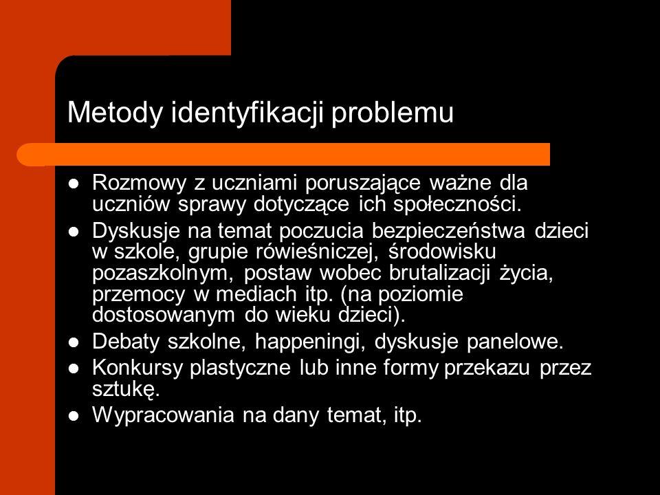 Metody identyfikacji problemu