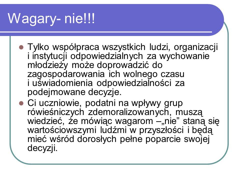 Wagary- nie!!!