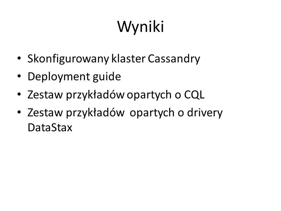 Wyniki Skonfigurowany klaster Cassandry Deployment guide