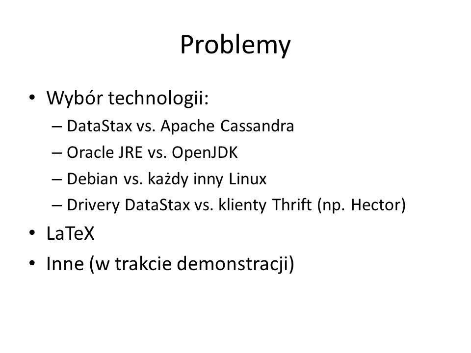 Problemy Wybór technologii: LaTeX Inne (w trakcie demonstracji)