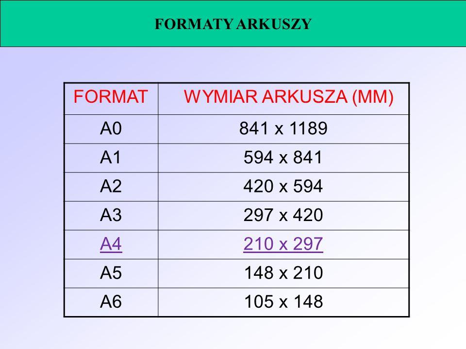 FORMAT WYMIAR ARKUSZA (MM) A0 841 x 1189 A1 594 x 841 A2 420 x 594 A3
