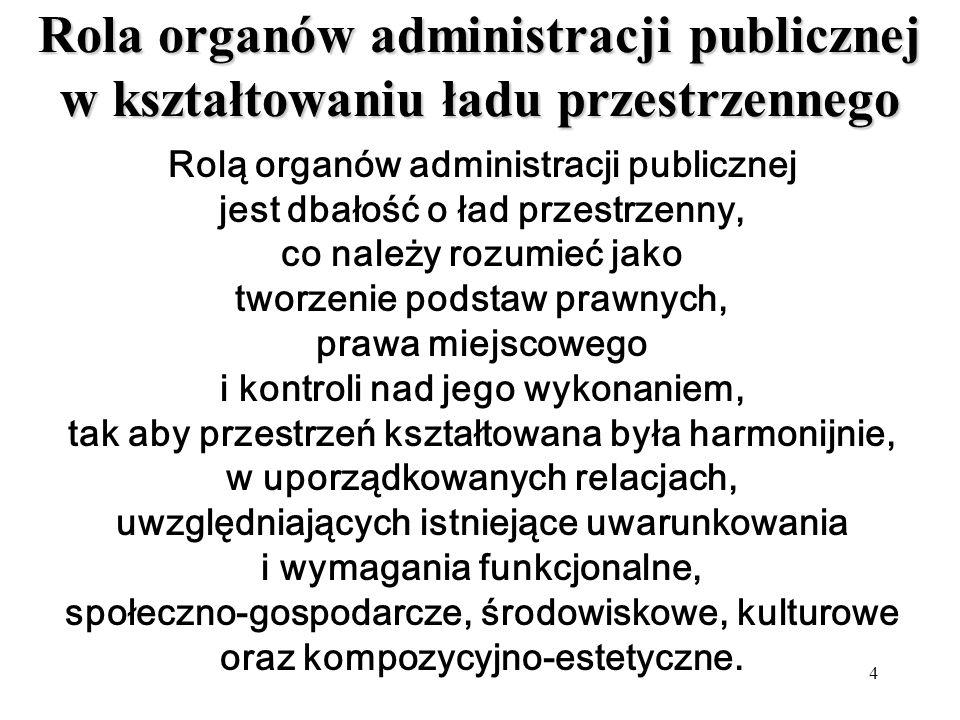 Rola organów administracji publicznej w kształtowaniu ładu przestrzennego