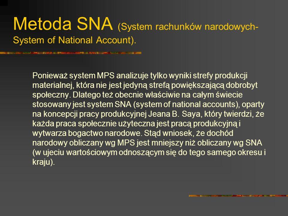 Metoda SNA (System rachunków narodowych-System of National Account).