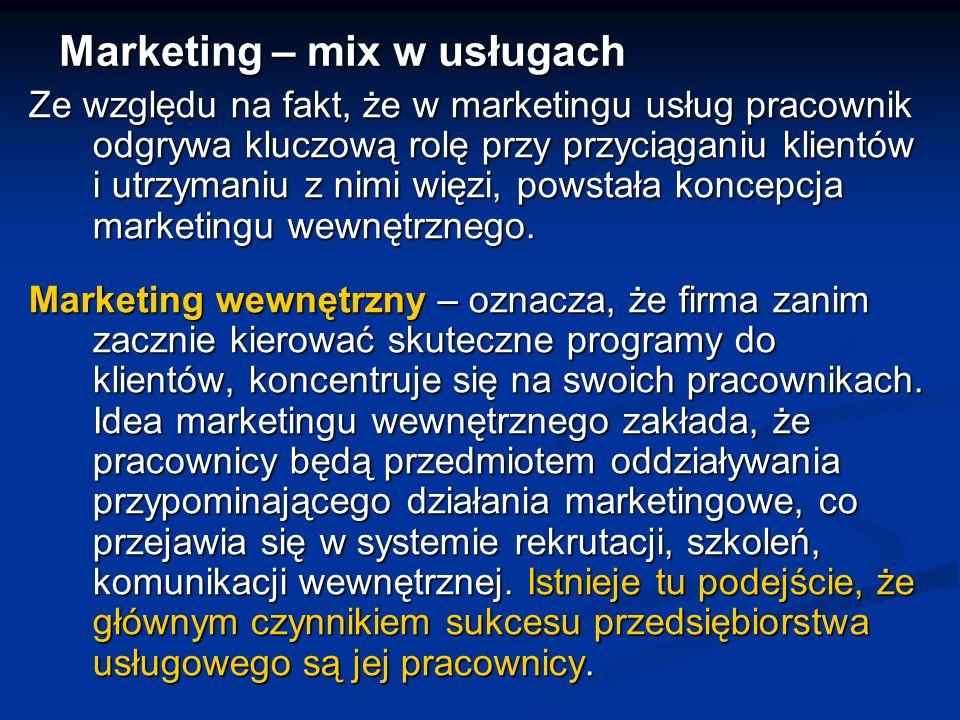 Marketing – mix w usługach