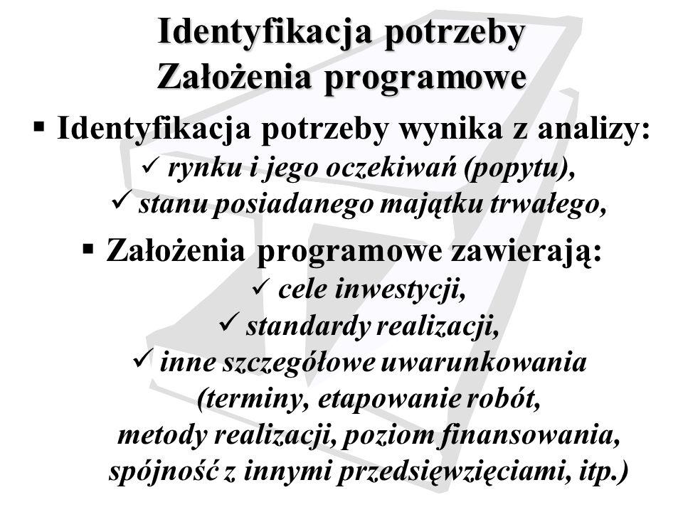 Identyfikacja potrzeby Założenia programowe