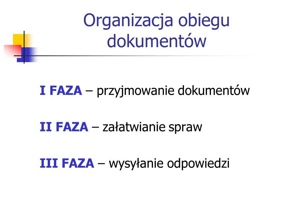 Organizacja obiegu dokumentów