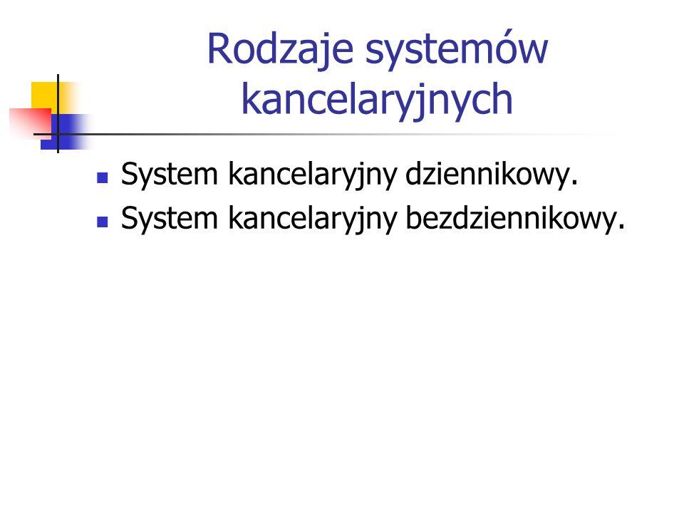 Rodzaje systemów kancelaryjnych