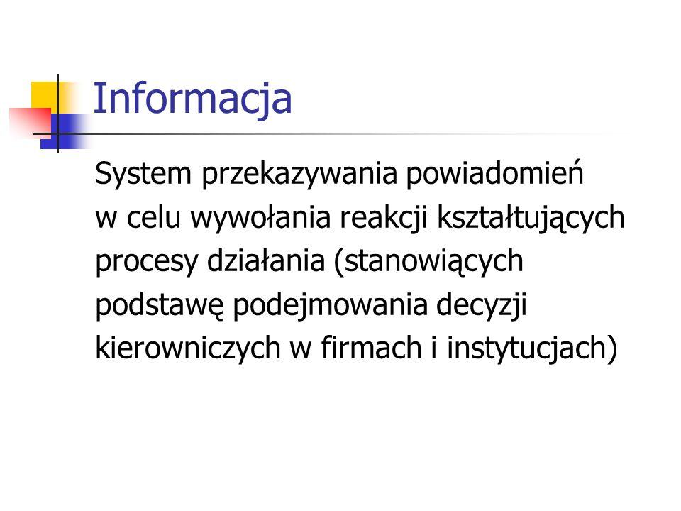 Informacja System przekazywania powiadomień