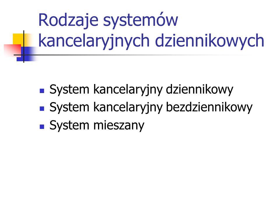 Rodzaje systemów kancelaryjnych dziennikowych