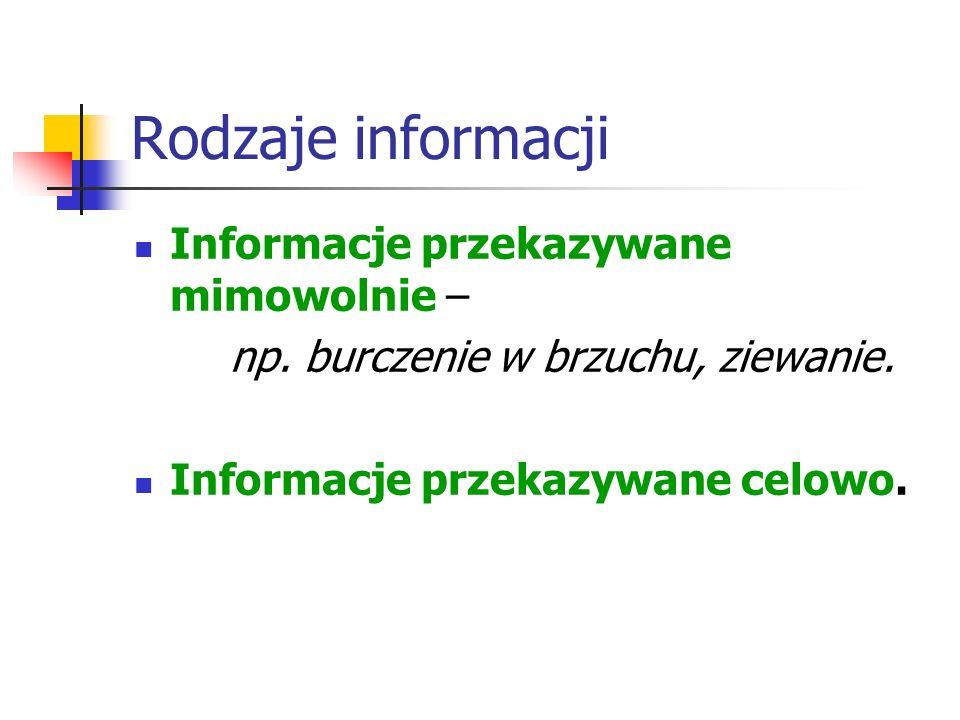 Rodzaje informacji Informacje przekazywane mimowolnie –