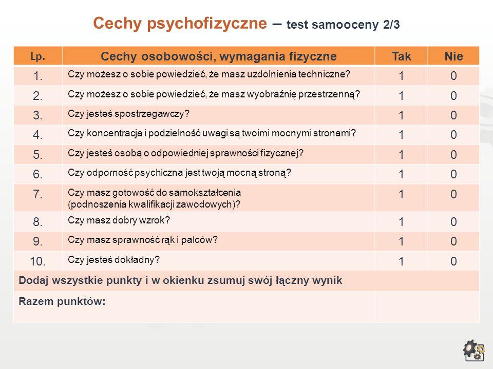 Cechy psychofizyczne – test samooceny 2/3
