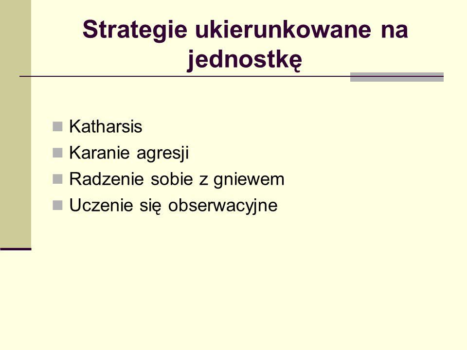 Strategie ukierunkowane na jednostkę