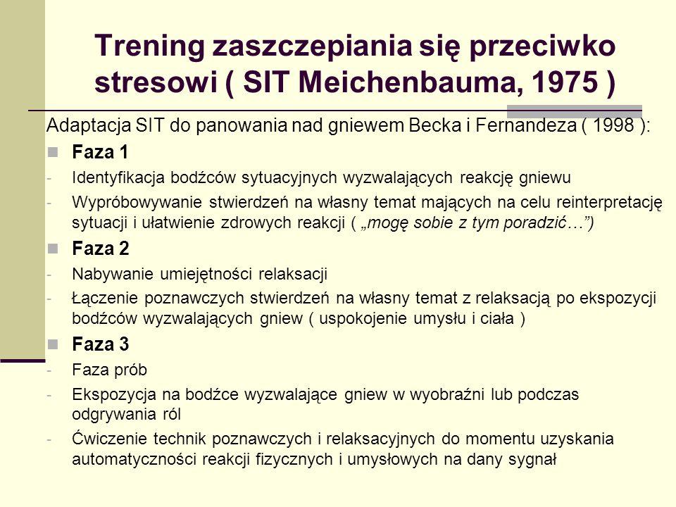 Trening zaszczepiania się przeciwko stresowi ( SIT Meichenbauma, 1975 )