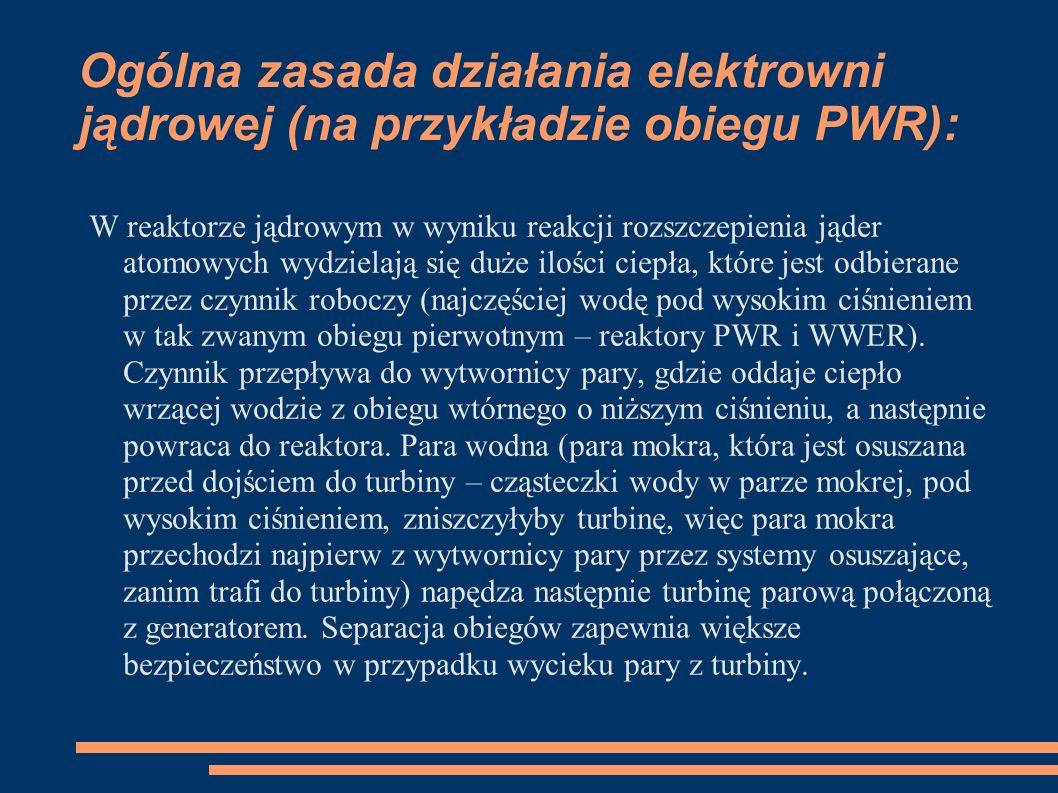 Ogólna zasada działania elektrowni jądrowej (na przykładzie obiegu PWR):