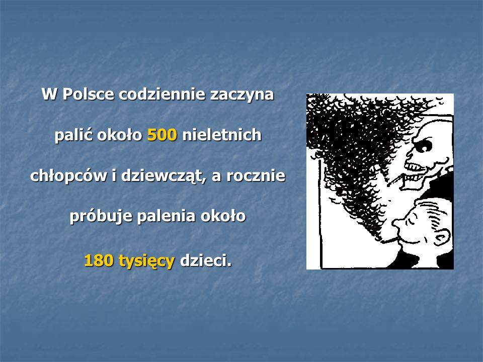 W Polsce codziennie zaczyna palić około 500 nieletnich chłopców i dziewcząt, a rocznie próbuje palenia około