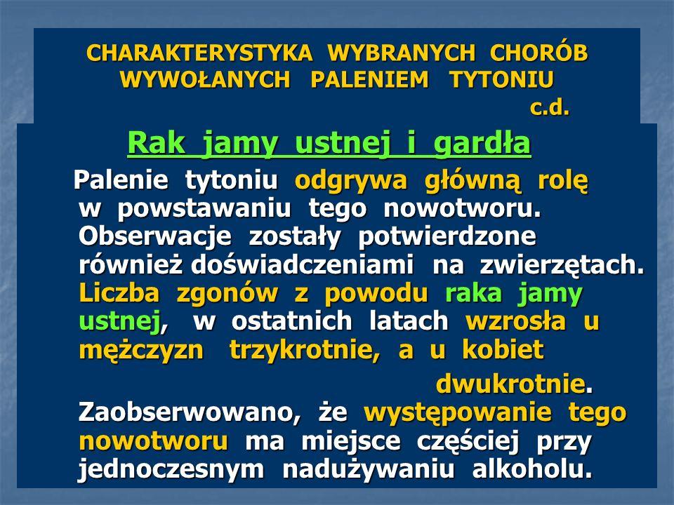 CHARAKTERYSTYKA WYBRANYCH CHORÓB WYWOŁANYCH PALENIEM TYTONIU c.d.
