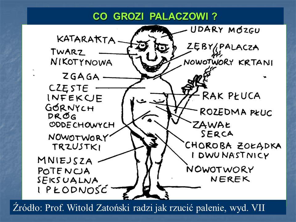 CO GROZI PALACZOWI Źródło: Prof. Witold Zatoński radzi jak rzucić palenie, wyd. VII