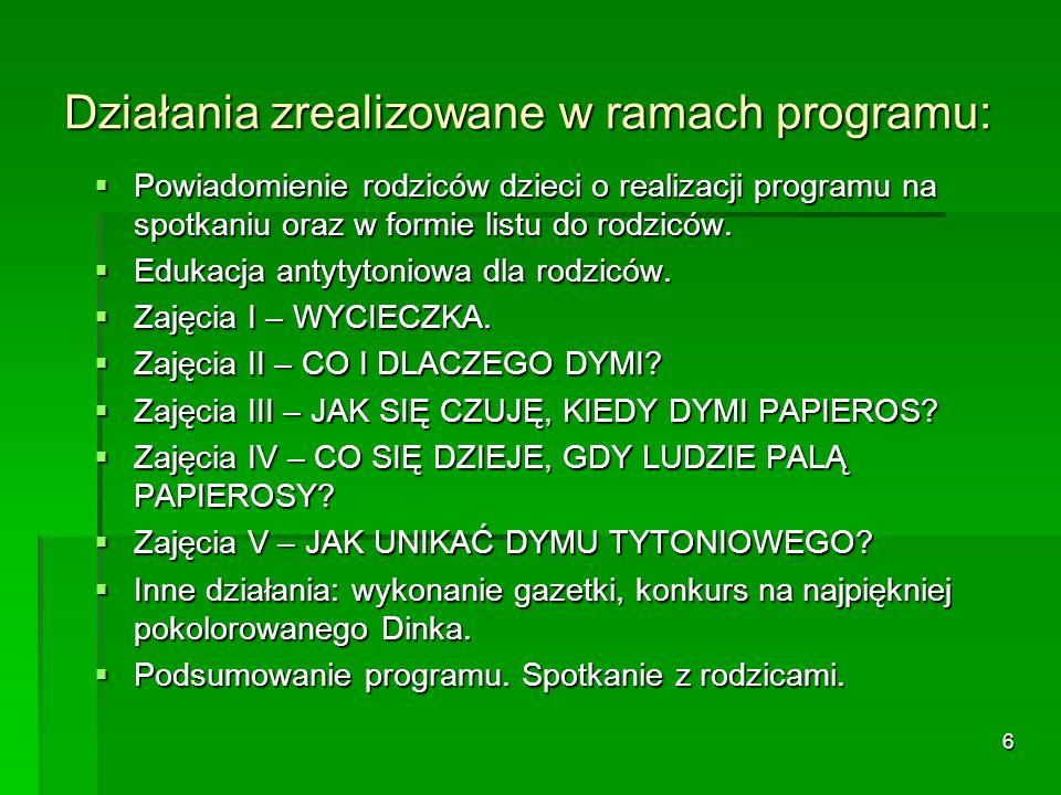 Działania zrealizowane w ramach programu: