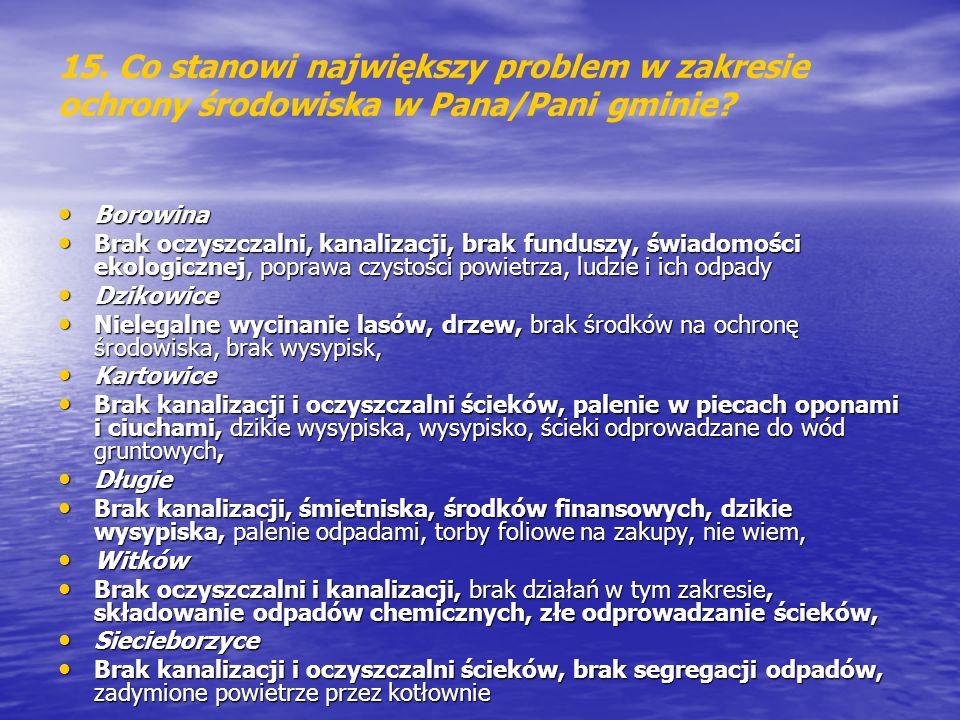 15. Co stanowi największy problem w zakresie ochrony środowiska w Pana/Pani gminie