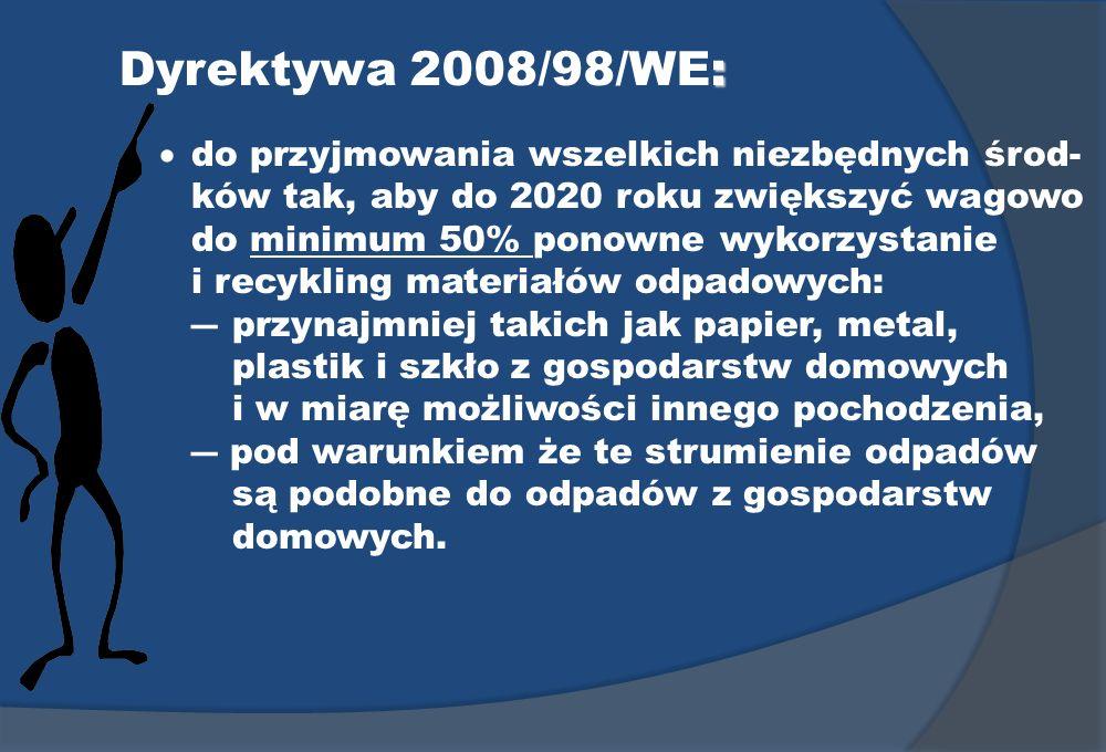 Dyrektywa 2008/98/WE: