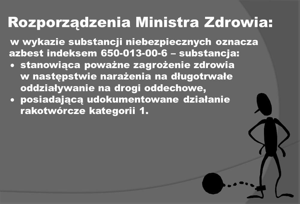 Rozporządzenia Ministra Zdrowia: