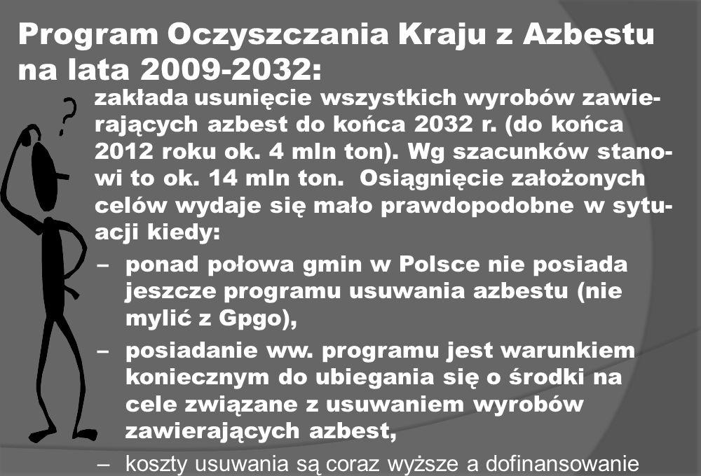 Program Oczyszczania Kraju z Azbestu na lata 2009-2032: